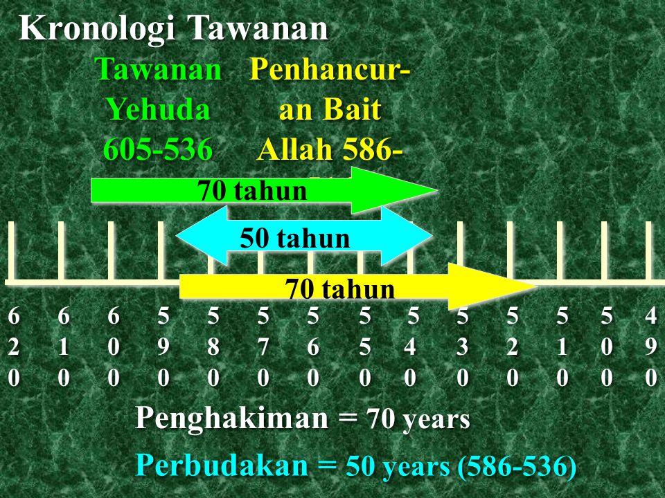 Penhancur-an Bait Allah 586-516
