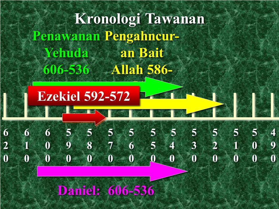 Pengahncur- an Bait Allah 586-516