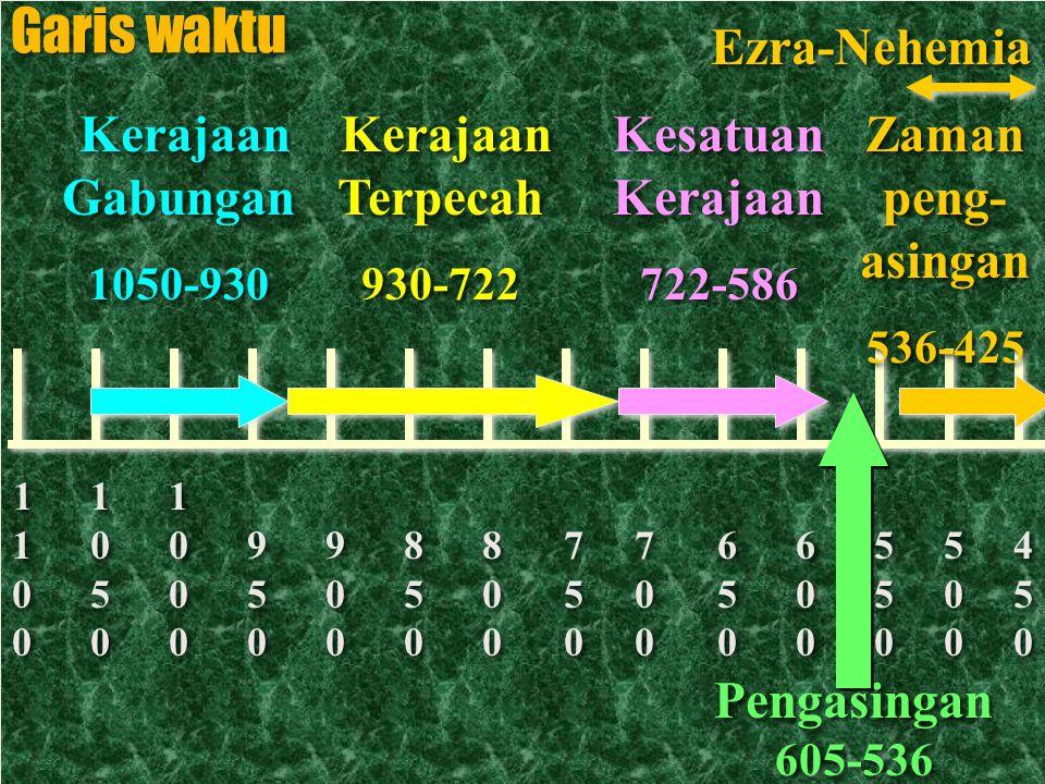 Garis waktu Ezra-Nehemia Kerajaan Gabungan Kerajaan Terpecah
