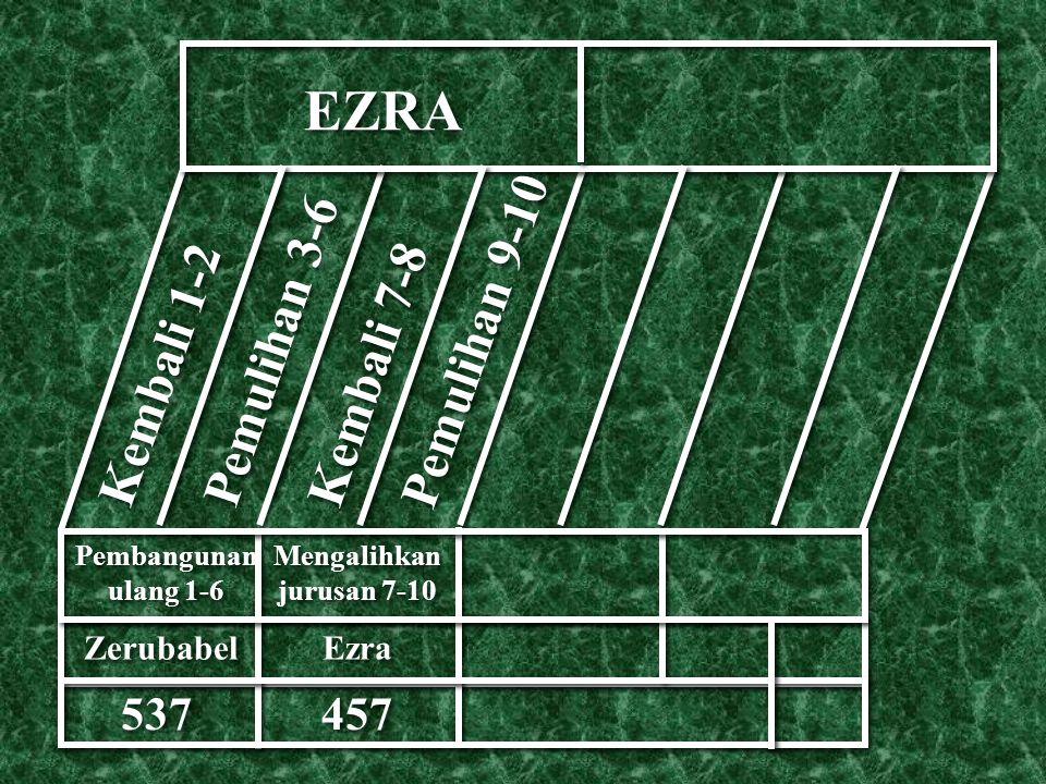 EZRA Kembali 1-2 Pemulihan 3-6 Kembali 7-8 Pemulihan 9-10 537 457