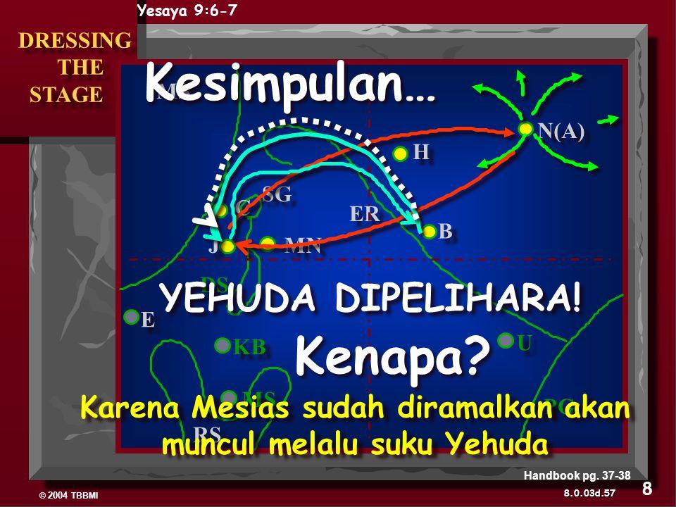 Karena Mesias sudah diramalkan akan muncul melalu suku Yehuda