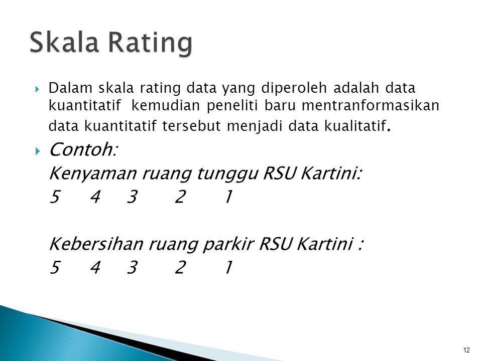 Skala Rating Contoh: Kenyaman ruang tunggu RSU Kartini: 5 4 3 2 1