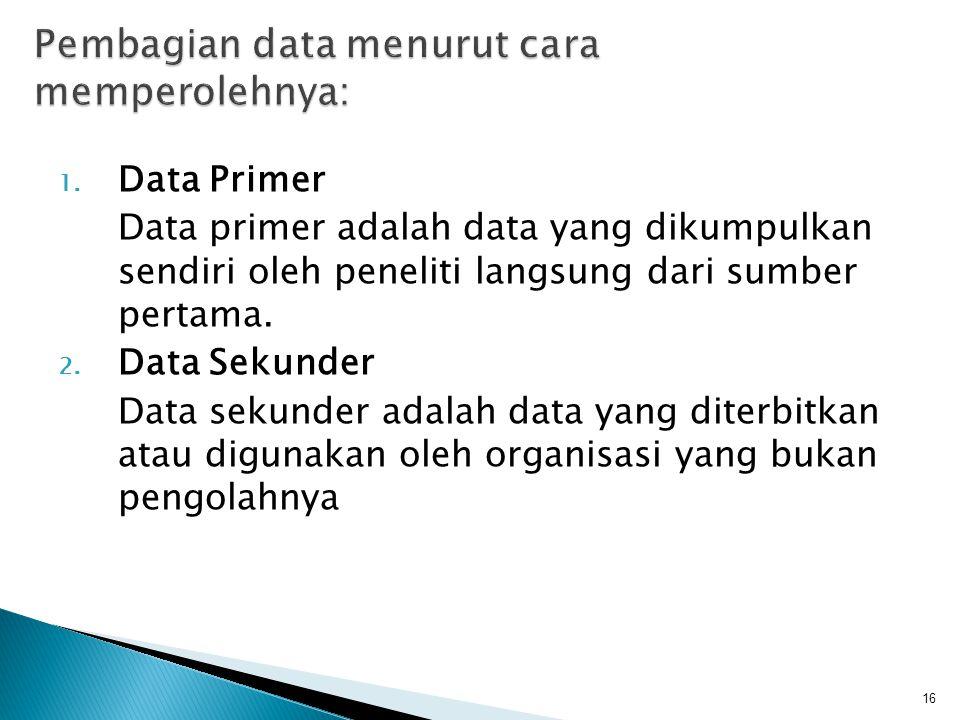 Pembagian data menurut cara memperolehnya:
