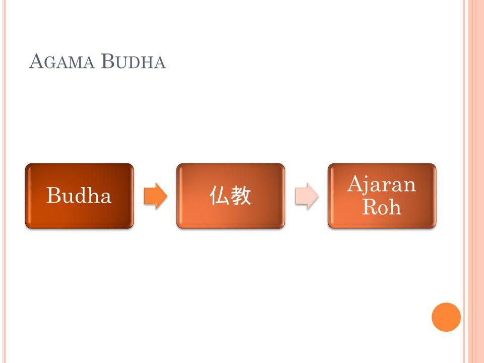 Agama Budha Budha 仏教 Ajaran Roh