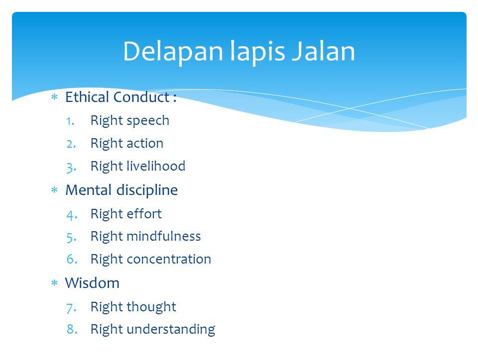 Delapan lapis Jalan Ethical Conduct : Mental discipline Wisdom