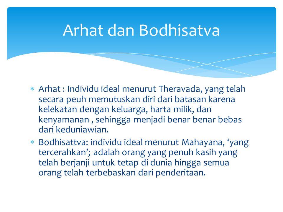 Arhat dan Bodhisatva