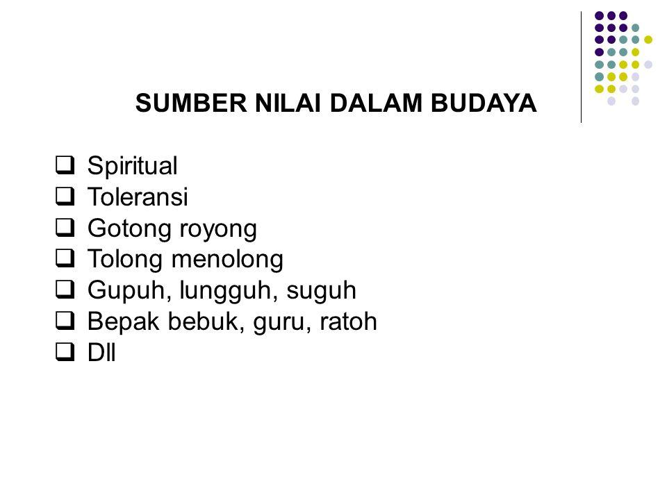 SUMBER NILAI DALAM BUDAYA