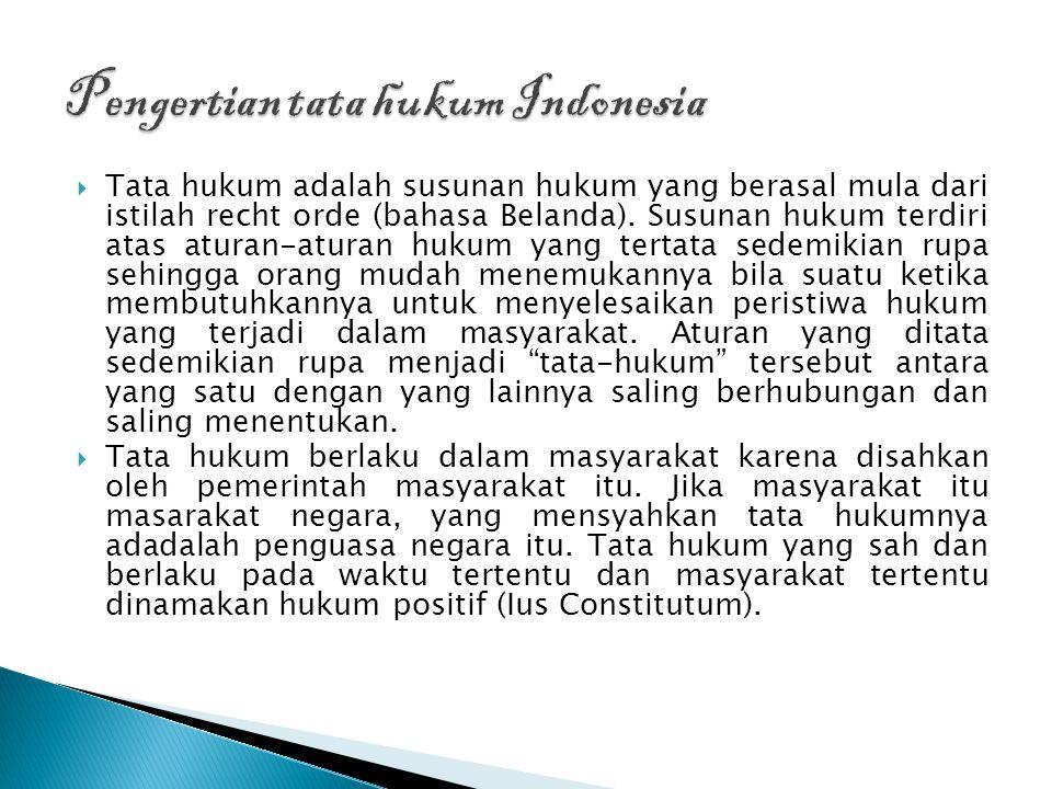 Pengertian tata hukum Indonesia