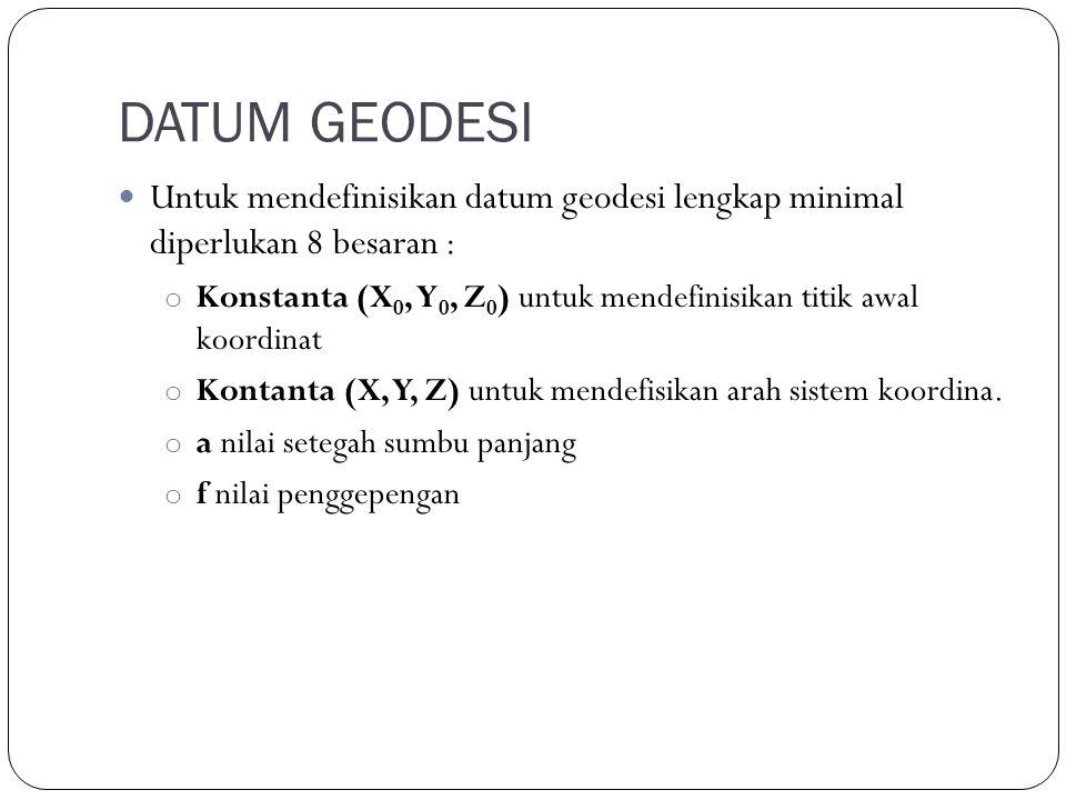 DATUM GEODESI Untuk mendefinisikan datum geodesi lengkap minimal diperlukan 8 besaran :