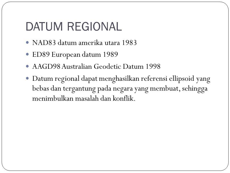 DATUM REGIONAL NAD83 datum amerika utara 1983 ED89 European datum 1989