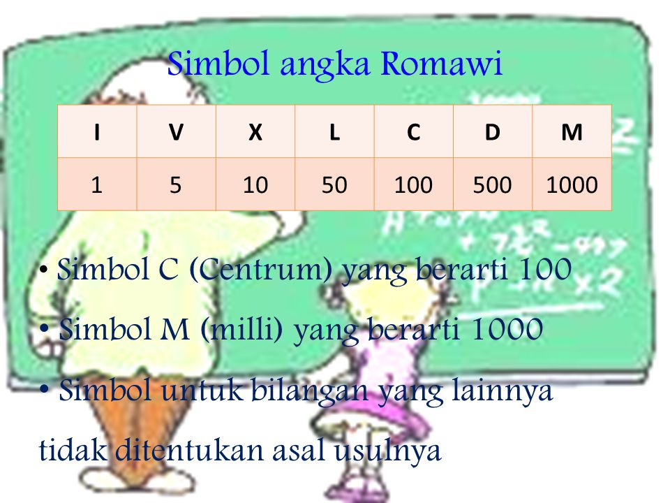 Simbol angka Romawi Simbol M (milli) yang berarti 1000