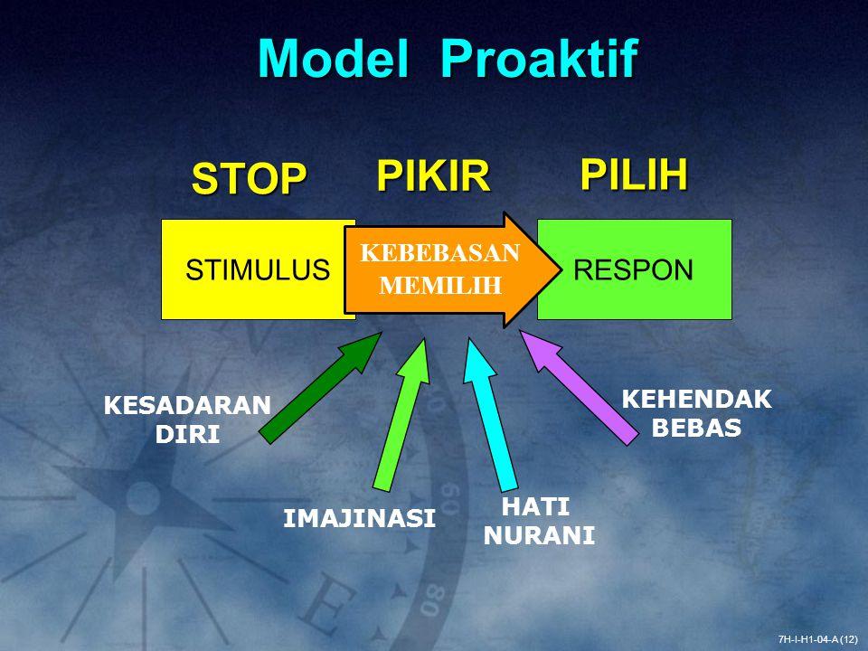 Model Proaktif PIKIR PILIH STOP STIMULUS RESPON KEBEBASAN MEMILIH
