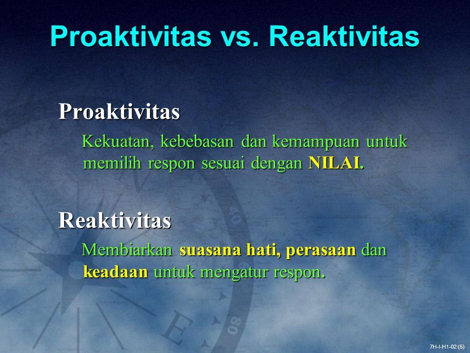 Proaktivitas vs. Reaktivitas