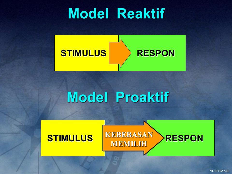 Model Reaktif Model Proaktif STIMULUS RESPON STIMULUS RESPON KEBEBASAN