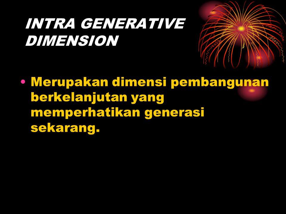 INTRA GENERATIVE DIMENSION