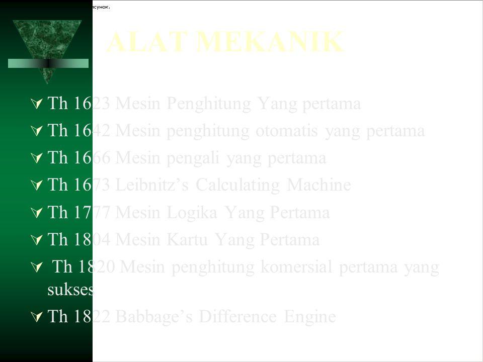 ALAT MEKANIK Th 1623 Mesin Penghitung Yang pertama