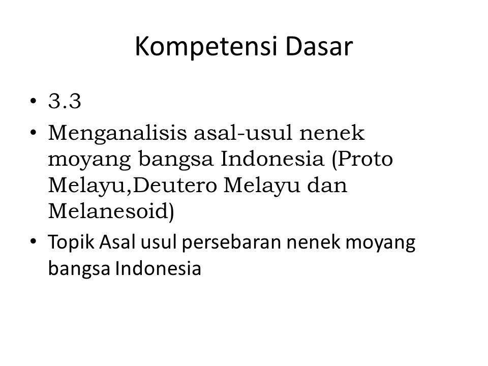 Kompetensi Dasar 3.3. Menganalisis asal-usul nenek moyang bangsa Indonesia (Proto Melayu,Deutero Melayu dan Melanesoid)