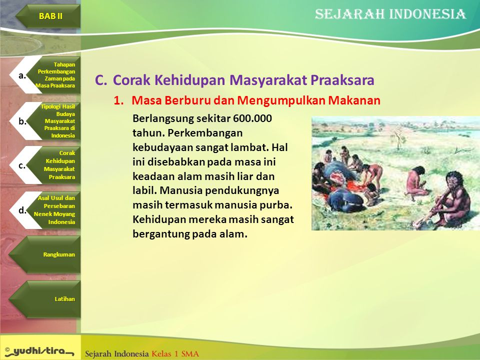 Corak Kehidupan Masyarakat Praaksara