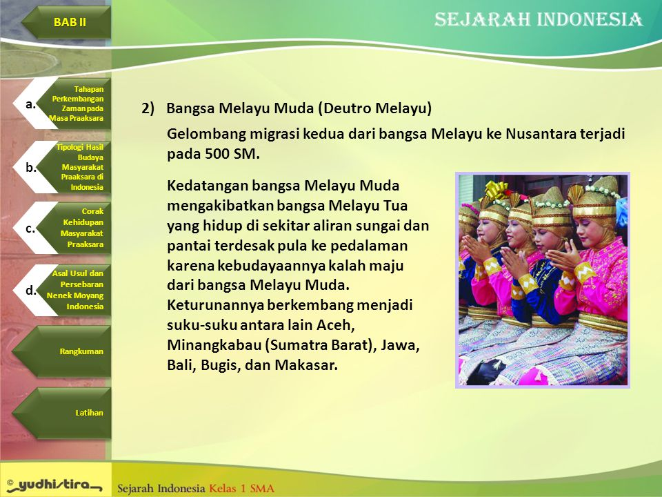 Bangsa Melayu Muda (Deutro Melayu)