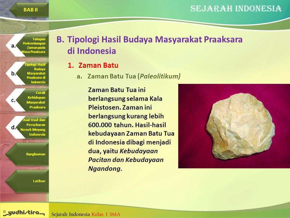 Tipologi Hasil Budaya Masyarakat Praaksara di Indonesia