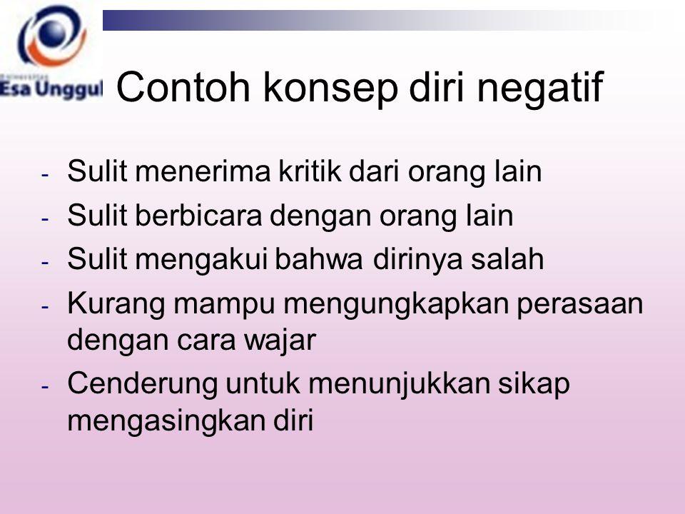 Contoh konsep diri negatif