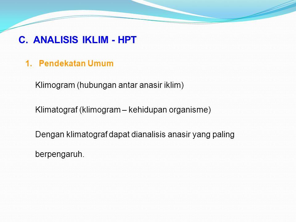 C. ANALISIS IKLIM - HPT 1. Pendekatan Umum