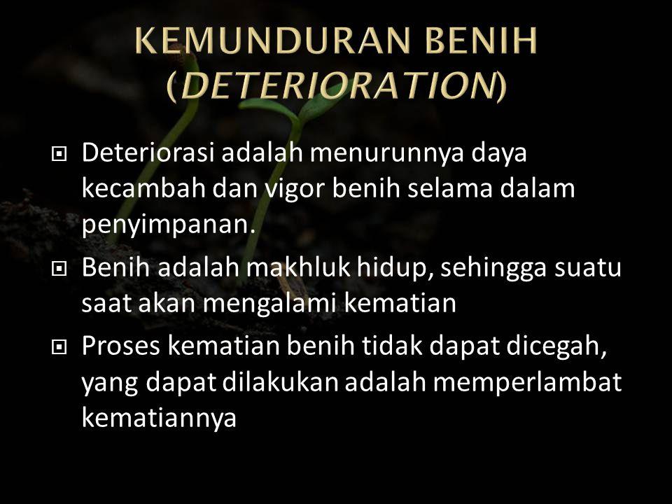 KEMUNDURAN BENIH (DETERIORATION)