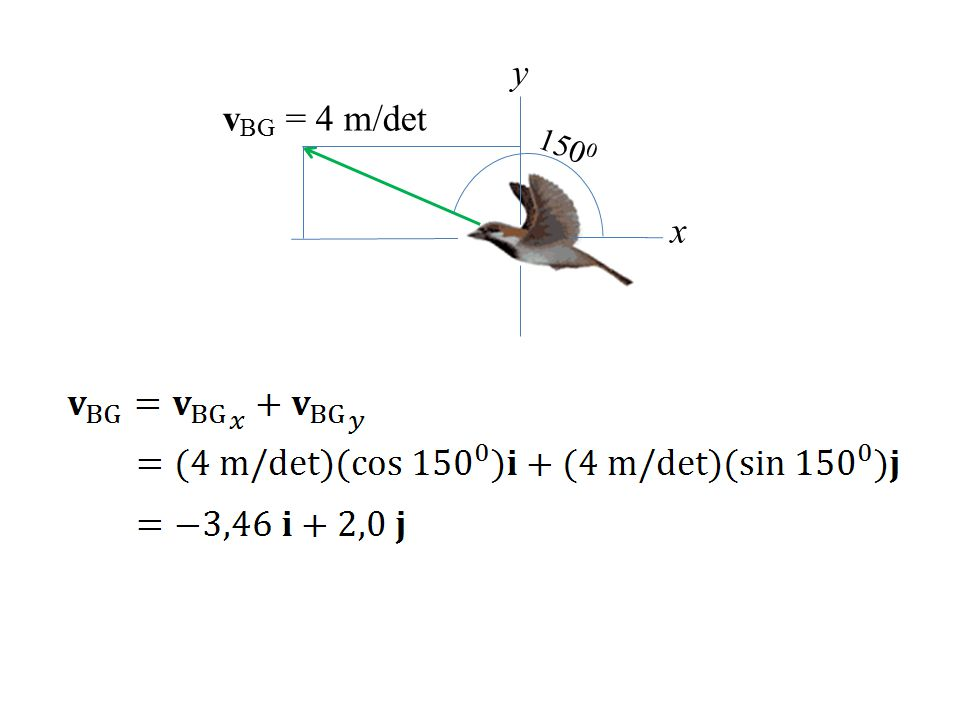 vBG = 4 m/det x y 1500