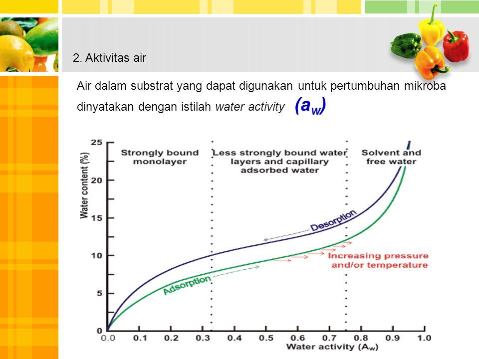 2. Aktivitas air Air dalam substrat yang dapat digunakan untuk pertumbuhan mikroba.