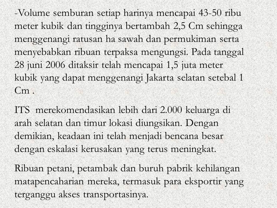Volume semburan setiap harinya mencapai 43-50 ribu meter kubik dan tingginya bertambah 2,5 Cm sehingga menggenangi ratusan ha sawah dan permukiman serta menyebabkan ribuan terpaksa mengungsi. Pada tanggal 28 juni 2006 ditaksir telah mencapai 1,5 juta meter kubik yang dapat menggenangi Jakarta selatan setebal 1 Cm .