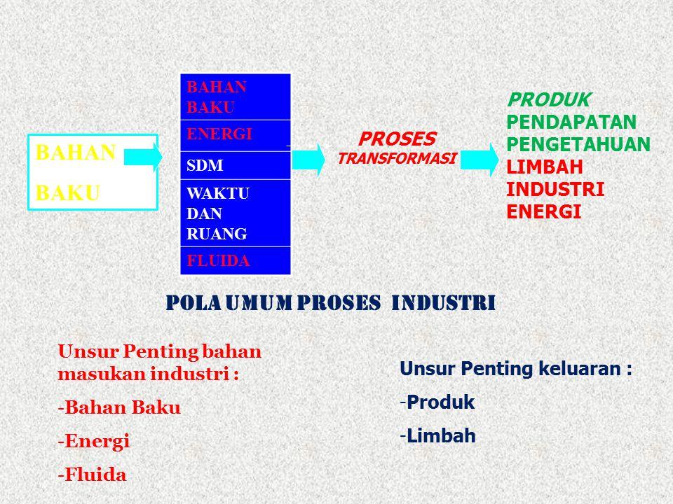 Pola Umum PROSEs industri