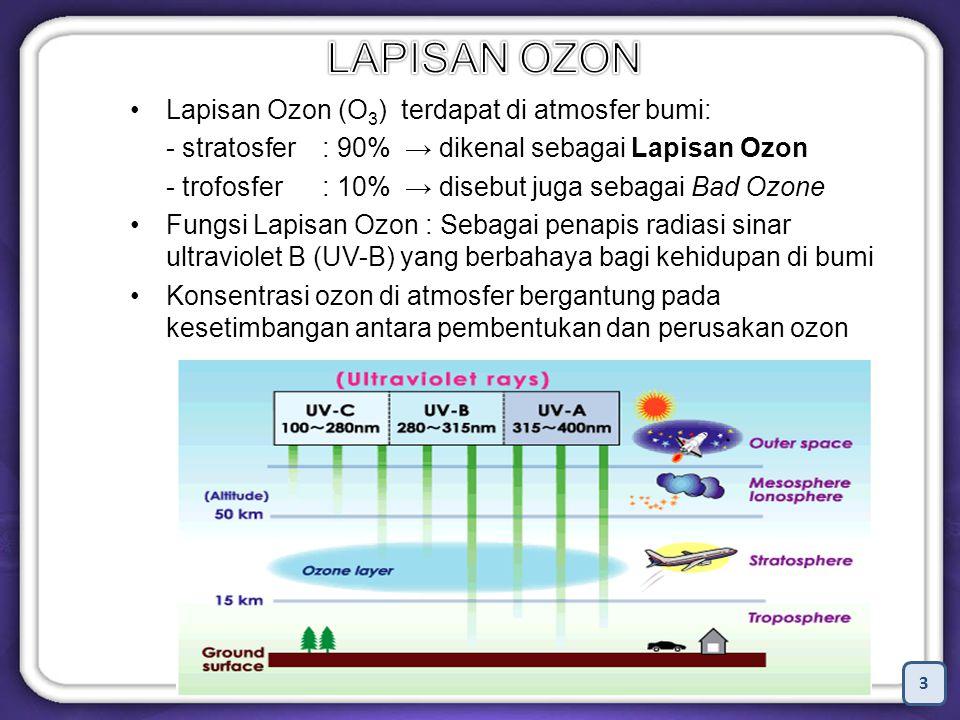 LAPISAN OZON Lapisan Ozon (O3) terdapat di atmosfer bumi: