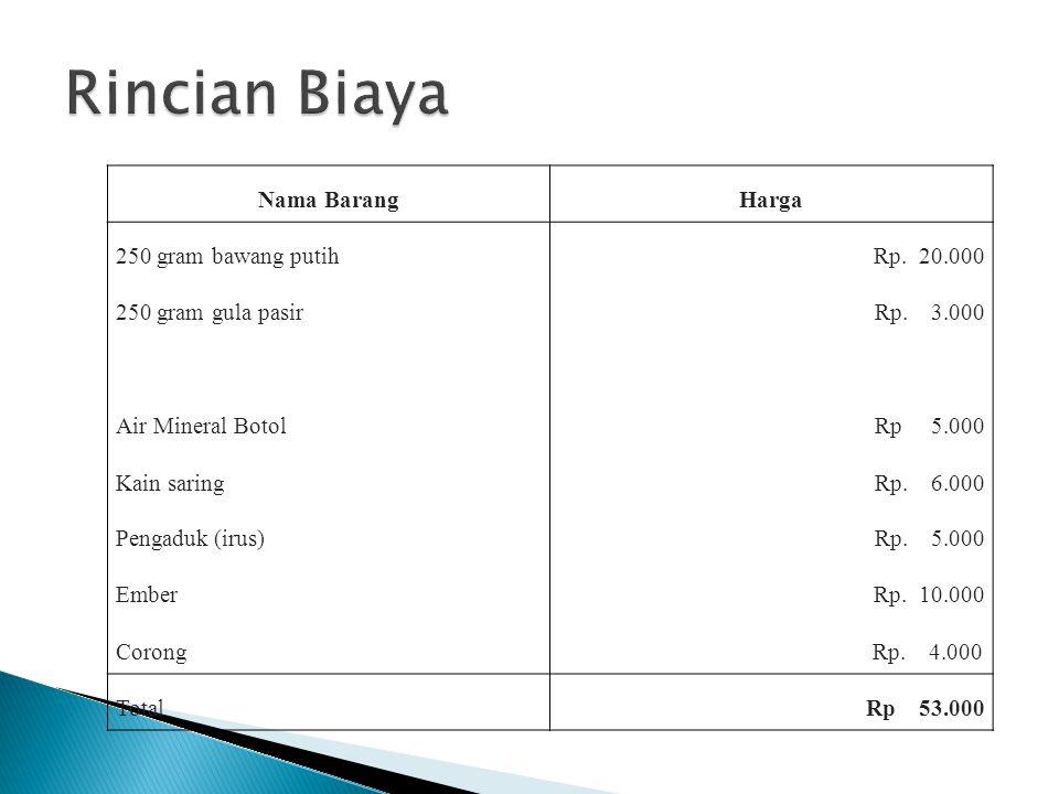 Rincian Biaya Nama Barang Harga 250 gram bawang putih Rp. 20.000