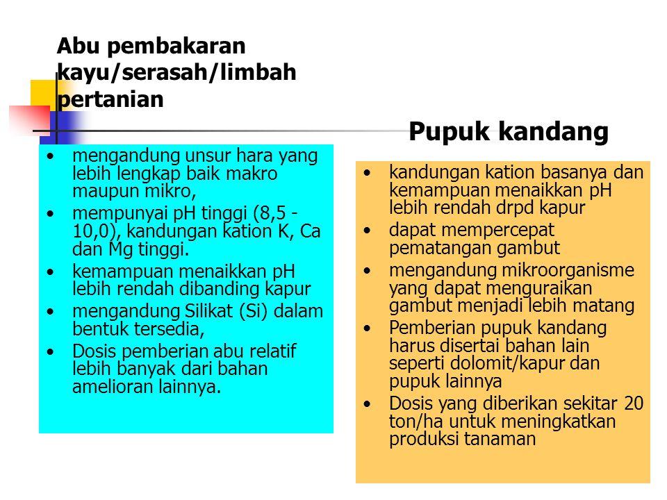 Pupuk kandang Abu pembakaran kayu/serasah/limbah pertanian