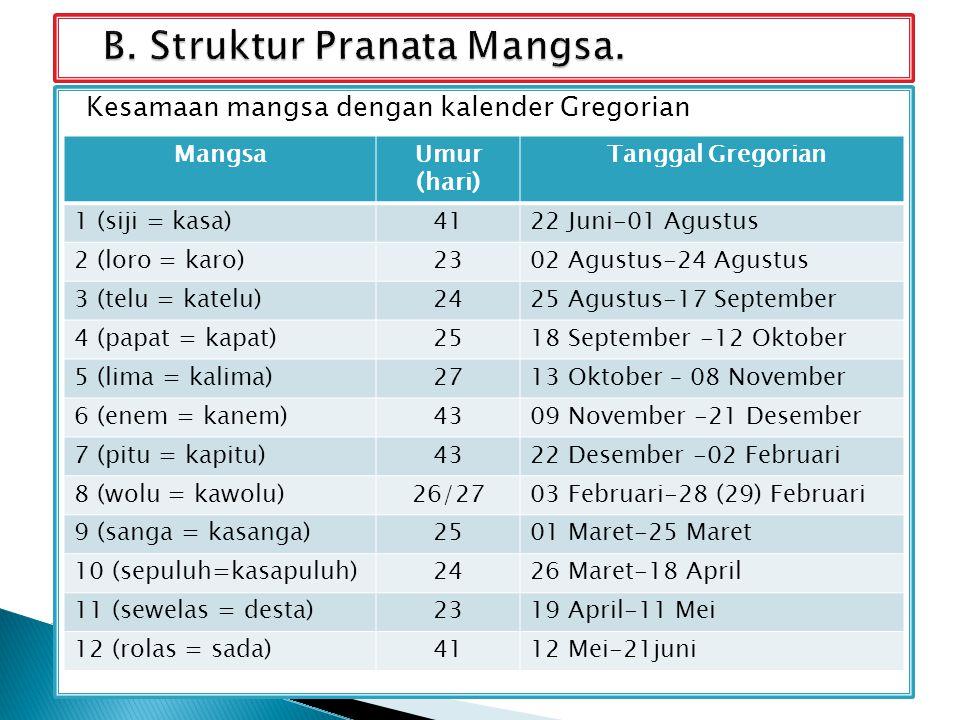 B. Struktur Pranata Mangsa.
