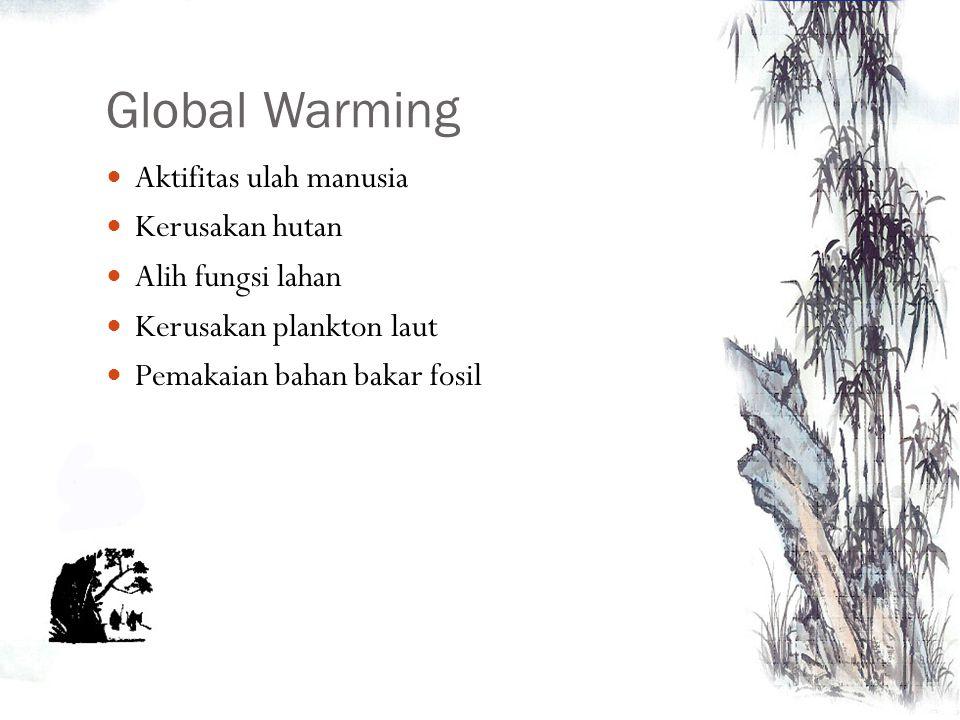 Global Warming Aktifitas ulah manusia Kerusakan hutan