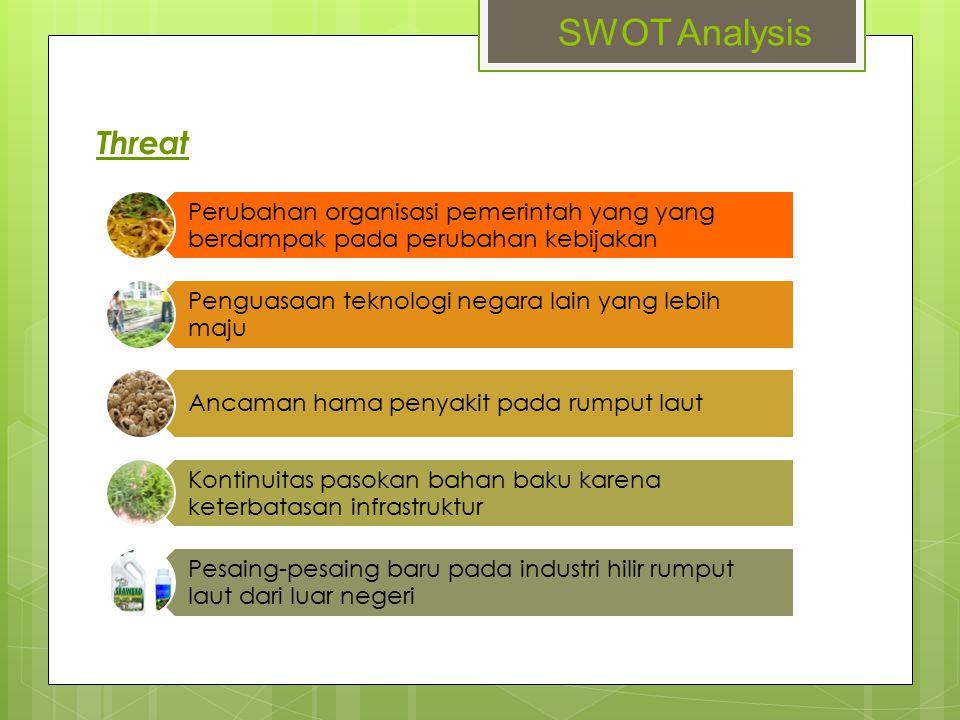 SWOT Analysis Threat. Perubahan organisasi pemerintah yang yang berdampak pada perubahan kebijakan.