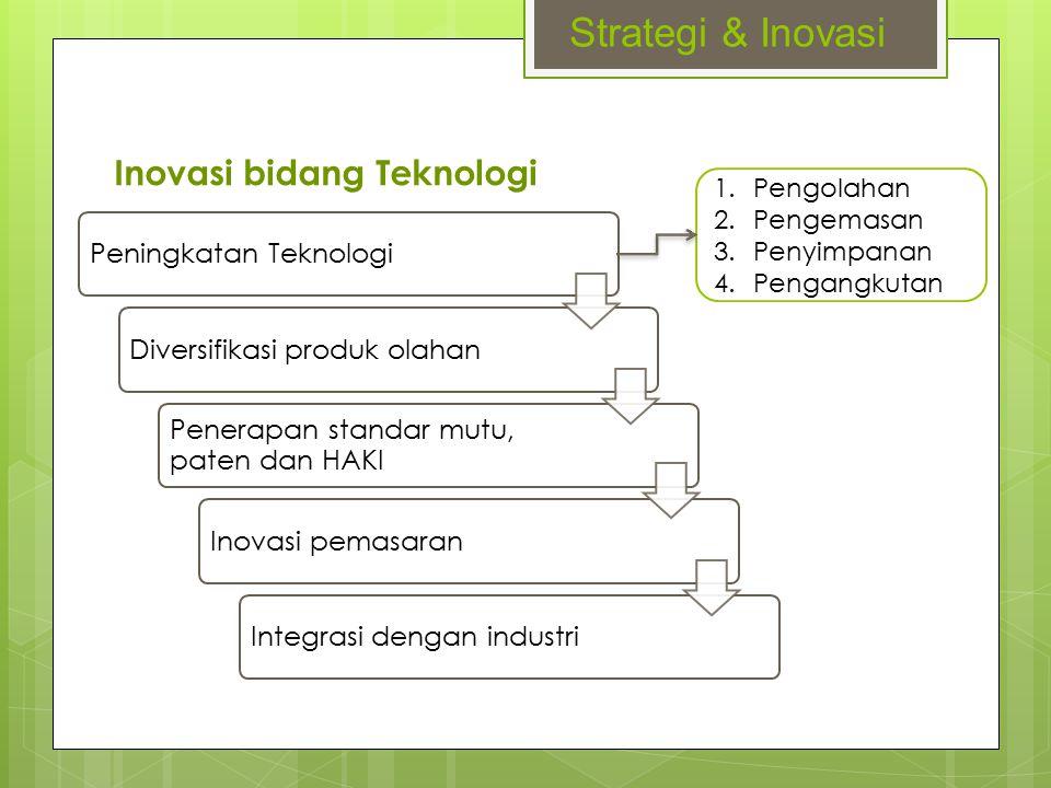 Strategi & Inovasi Inovasi bidang Teknologi Peningkatan Teknologi