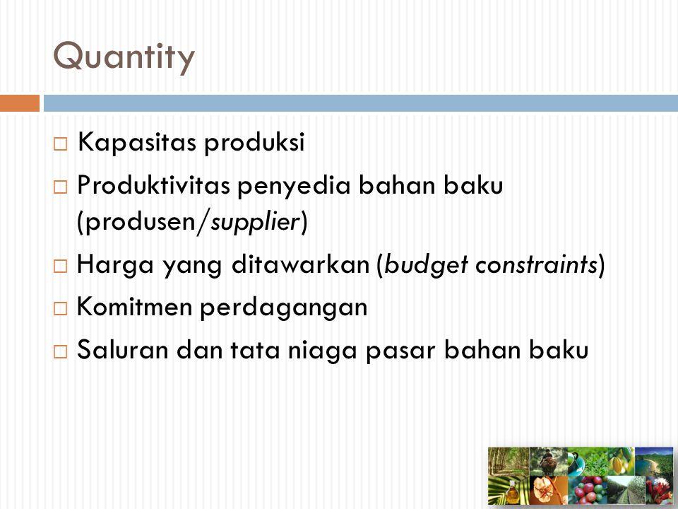 Quantity Kapasitas produksi