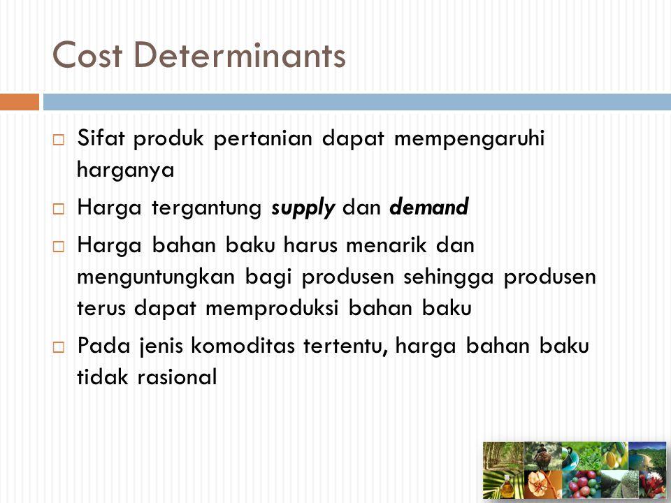 Cost Determinants Sifat produk pertanian dapat mempengaruhi harganya