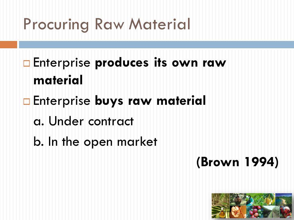 Procuring Raw Material