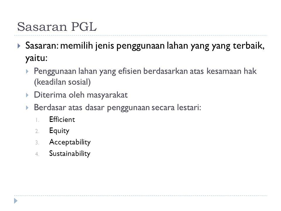 Sasaran PGL Sasaran: memilih jenis penggunaan lahan yang yang terbaik, yaitu: