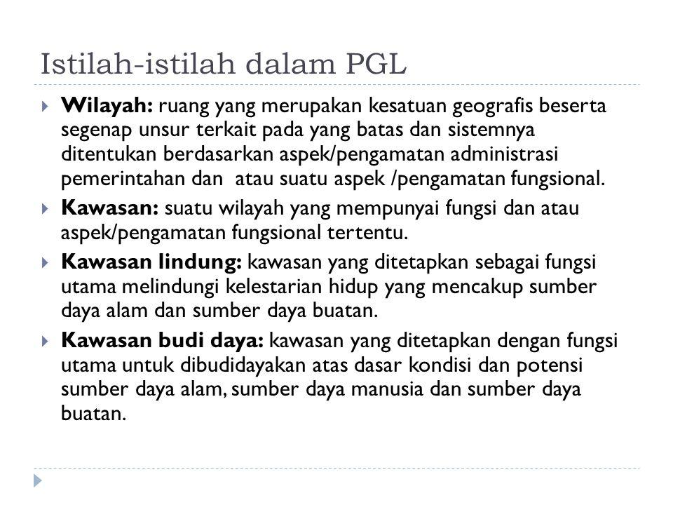 Istilah-istilah dalam PGL