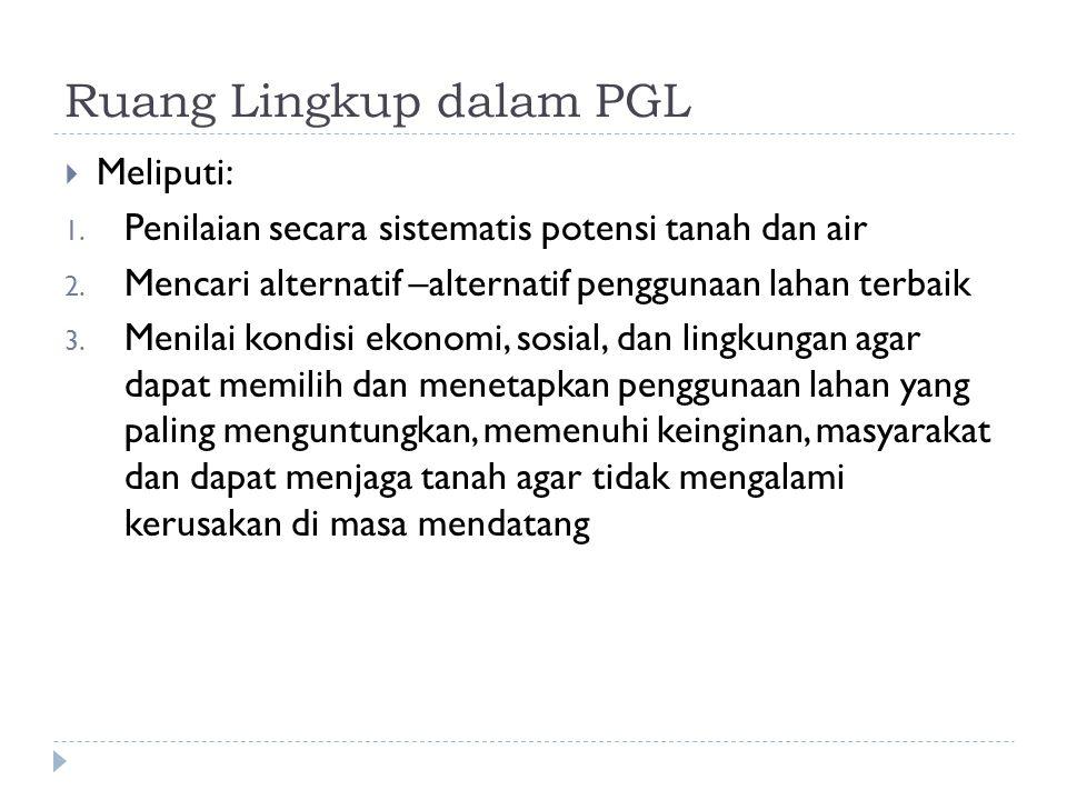 Ruang Lingkup dalam PGL