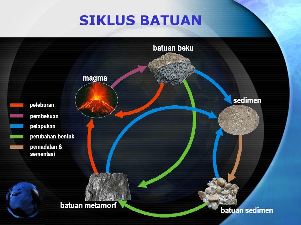 SIKLUS BATUAN batuan beku magma sedimen batuan metamorf batuan sedimen
