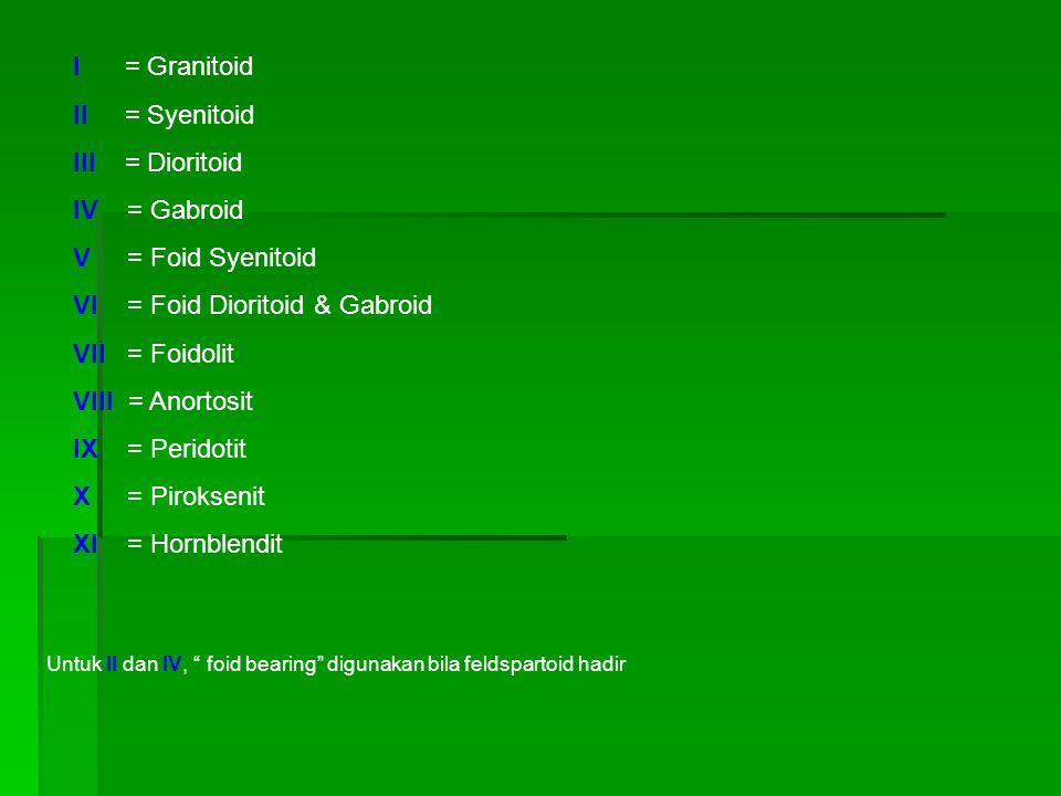 VI = Foid Dioritoid & Gabroid VII = Foidolit VIII = Anortosit