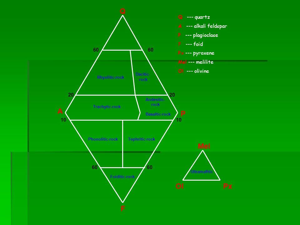 Q A P Mel Ol Px F Q --- quartz A --- alkali feldspar P --- plagioclase