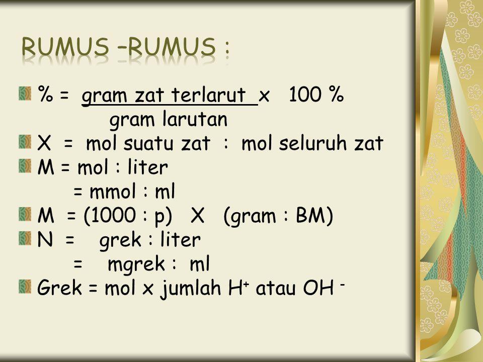 Rumus –Rumus : % = gram zat terlarut x 100 % gram larutan
