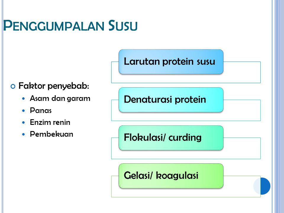 Penggumpalan Susu Faktor penyebab: Asam dan garam Panas Enzim renin