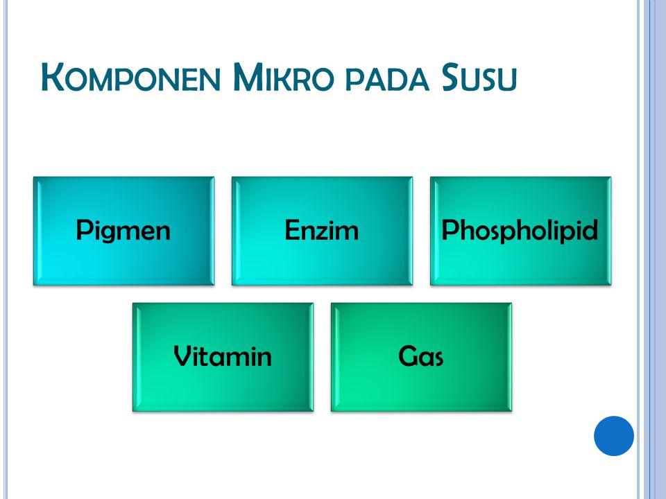 Komponen Mikro pada Susu